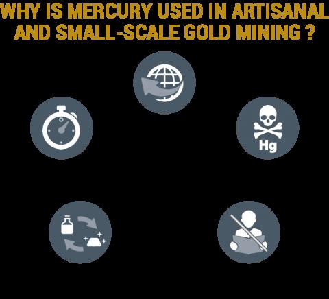 por que mercurio