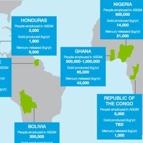 Gráfico de mapa de nuevo planetGOLD países