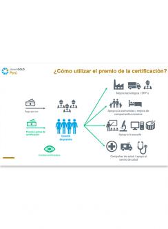 planetGOLD Imagen de diapositivas de presentación de Perú para el seminario web de oro de comercio justo